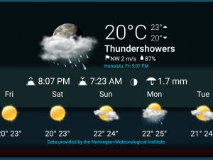 Chronus: Live HD Weather Icons